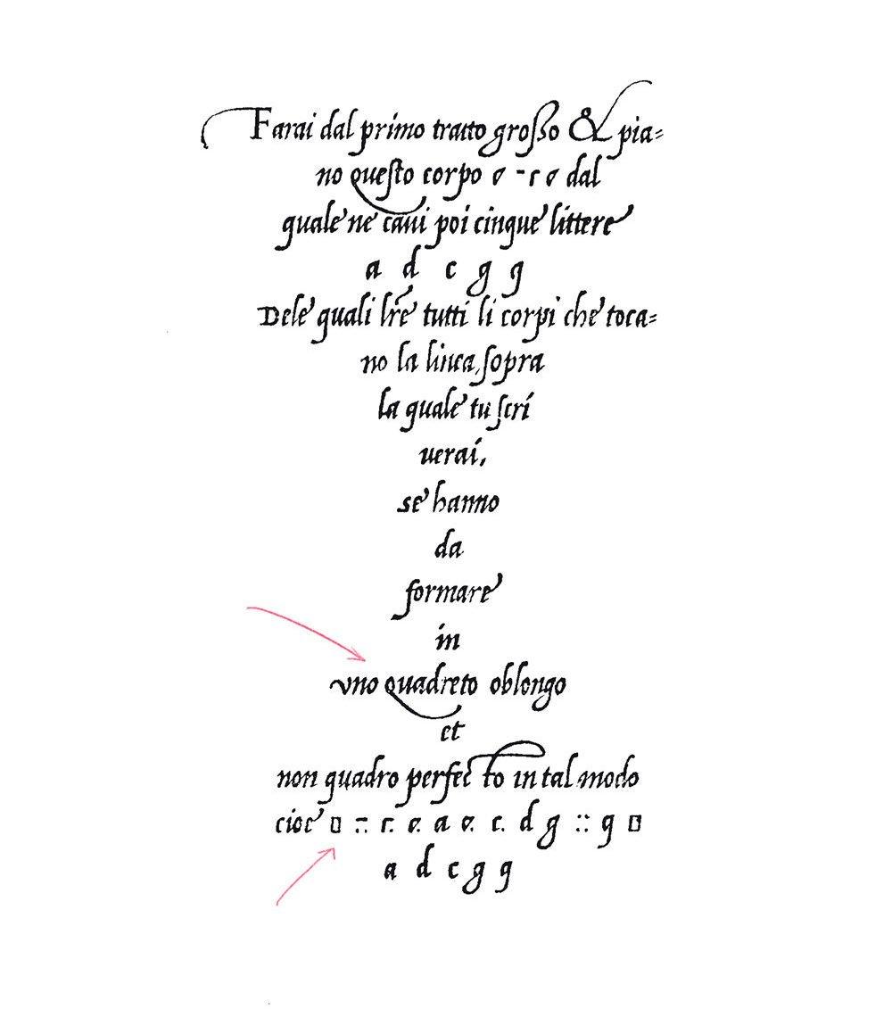 Ludovico degli Arrighi, La Operina—1524