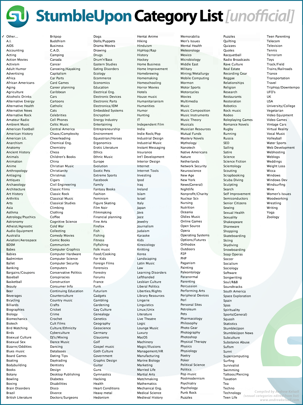 Free Stumbleupon Category List Download