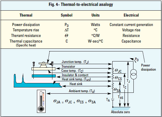 aliarmas meistriskumas tu esi heat sink thermal resistance calculator