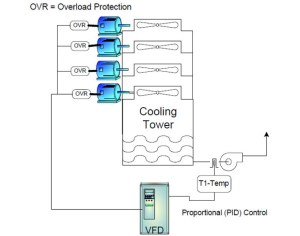 FAQ: What is VHz control mode for AC drives?