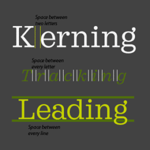 Kerning, Tracking, Leading graphic