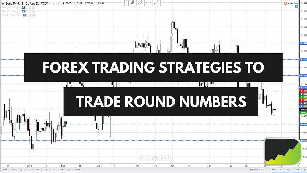 10 forex trading strategies