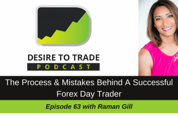 Successful forex day traders