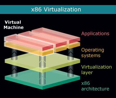 Image courtesy of AMD.com