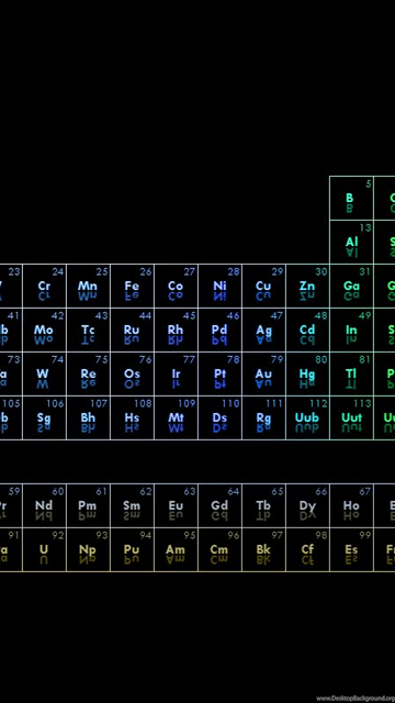 Free Download 12 Chemistry Periodic Table Wallpapers For