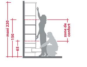 croquis dimensions des meubles de cuisine