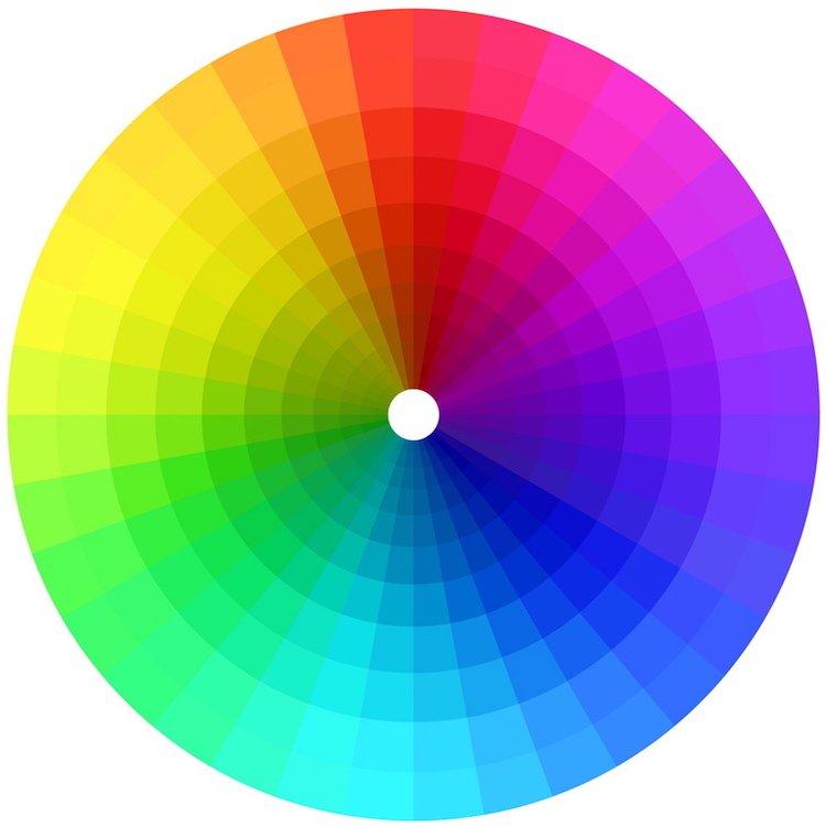 Cercle chromatique pour choisir la couleur de sa cuisine