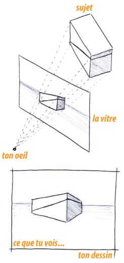 3.2-Pers-Fen1