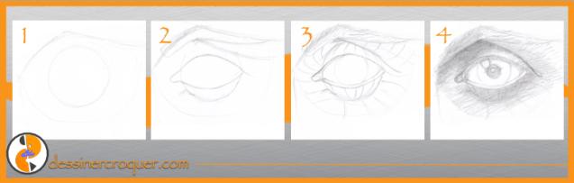 1-Dessin-Oeil-Etapes