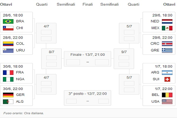 Tabellone-ottavi-Brasile-2014-calcio