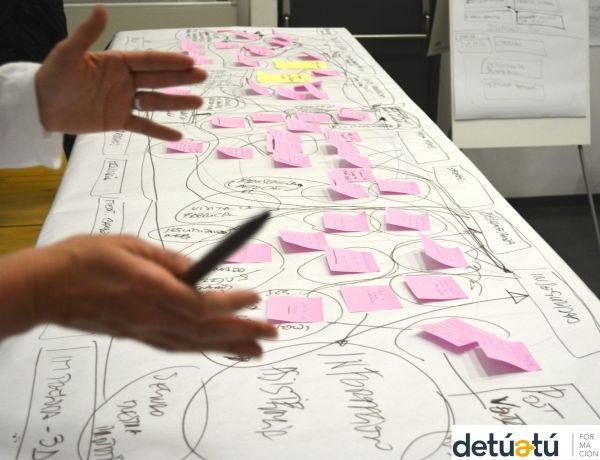 design thinking detuatu
