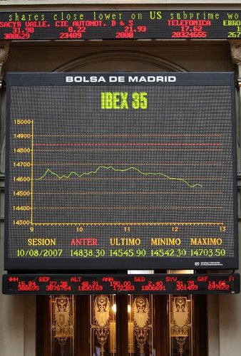 ¿Qué empresas forman el Ibex?