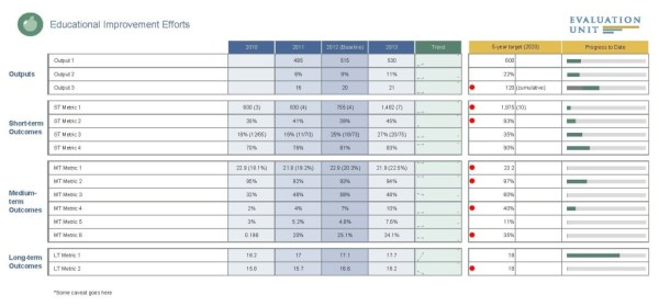 FAKE Dashboards 2015-2019 Reformatted FINAL