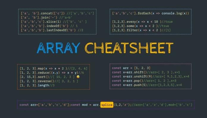 Array  method cheatsheet