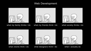 What my friends think I do what I actually do web developer