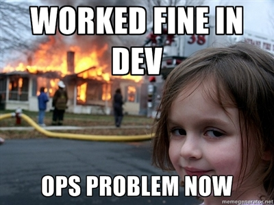 Worked Fine In Dev Ops Problem Now
