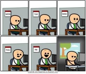Visual Representation Of A Developers Week Meme