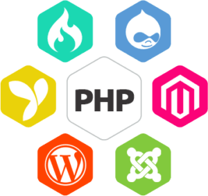 php frameworks for php developer