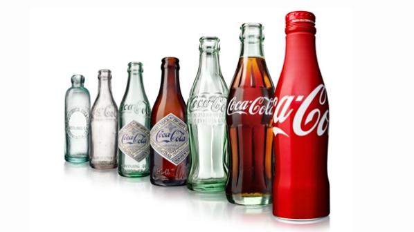 Coca Cola Sweepstake