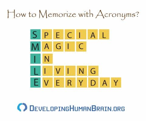 acronyms memorization technique