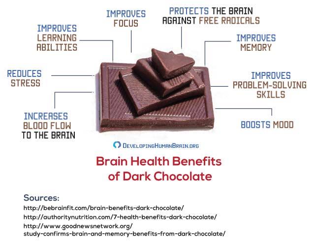 dark chocolate brain benefits