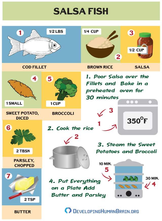 brain health recipe