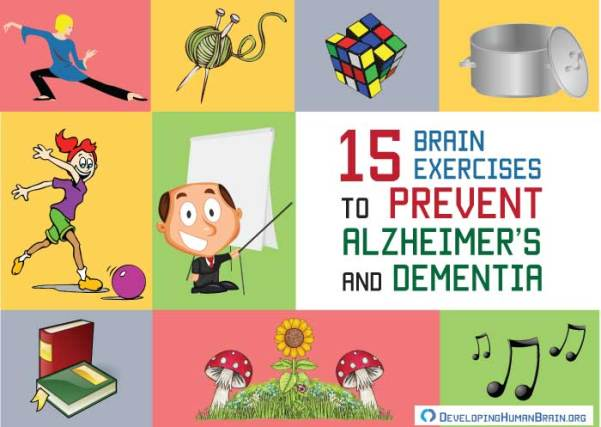 how to avoid getting dementia