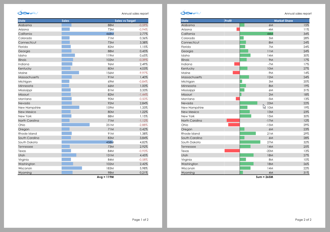 Winforms And Wpf Spreadsheet Control Exciting New