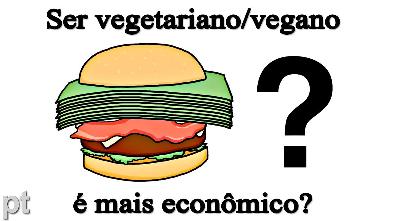 Minuto da Terra: Qual é o VERDADEIRO custo da carne?
