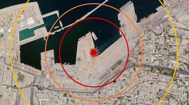 A ciência por trás da explosão no Porto de Beirute, Parte I – A física da explosão e seus efeitos
