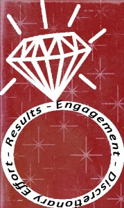 """The """"Engagement Ring"""""""
