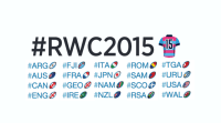 Twitter Unleashes special Hashtag Emoji For The 2015 Rugby World Cup