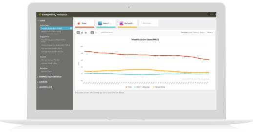 SurveyMonkey adds cell analytics to its resume