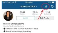 Instagram Redefined; New Branding and Analytics Insight
