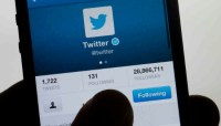 What Does The Future Hold For Twitter?