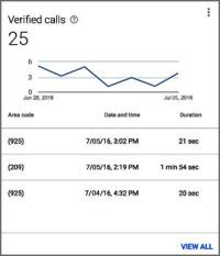 Google Introduces Three AdWords Express Features For Small Businesses