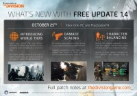 The Division 1.4 Patch Ushers in Sweeping Fixes and Tweaks