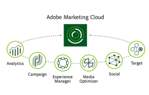 Adobe Unveils New Cloud Solutions
