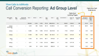 I See Call Conversions in AdWords, Now What? Pt. 4 [Video]