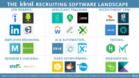 The 28 Top Recruiting Software Tools Of 2017