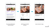Branch offers first deep-linking from ads on AMP pages to app content