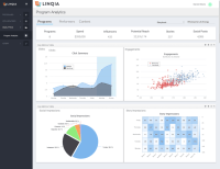 Linqia unveils 'first' platform for predicting influencer engagement