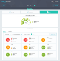 youXtools launches a user testing platform with AI-powered visual analytics