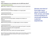 New report: Brands set budgets and expectations for GDPR compliance