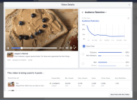 Facebook Pages will be getting new video metrics & chart tracking engagement throughout video