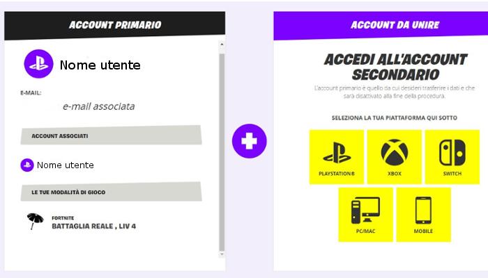 Unione account Fortnite: come unire gli account Epic Games