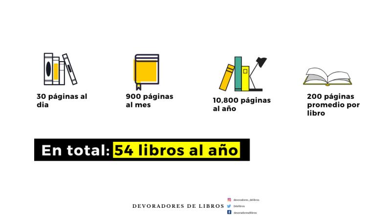 crea el hábito de la lectura