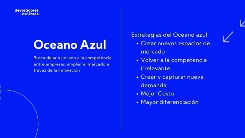 significado oceano azul