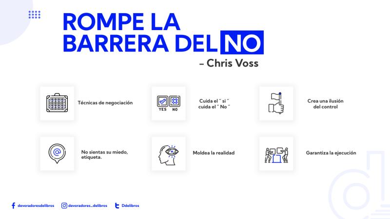 Chris Voss rompe la barrera del no