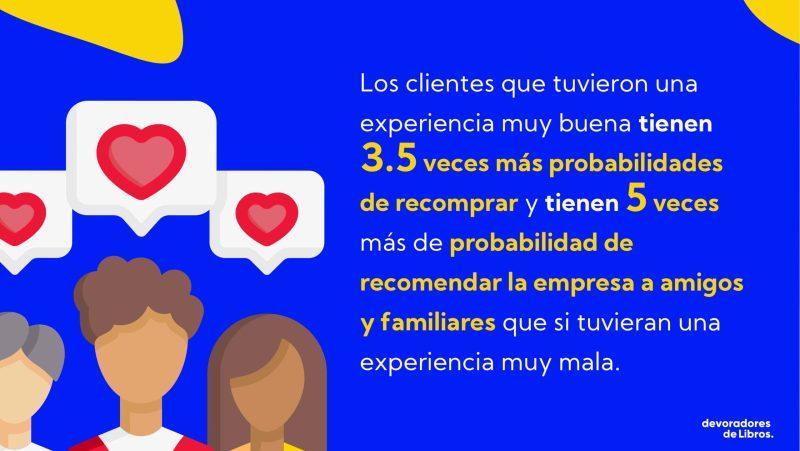 Estadistica-sobre-experiencia-del cliente-para- recomendaciones- referidos-Gerardo-rodriguez